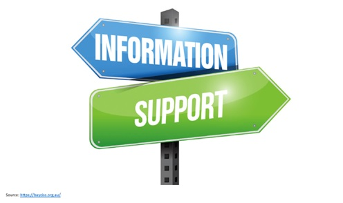 info support